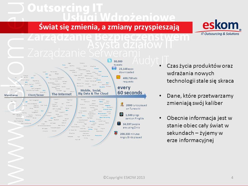 ©Copyright ESKOM 201315 Bezpieczeństwo informacji Zagrożenie bezpieczeństwa informacji rośnie Jak zabezpieczyć się przed wyciekiem danych w dobie ery informacyjnej, szerokopasmowych łączy telekomunikacyjnych oraz szerokiej dostępności urządzeń mobilnych o dużej mocy obliczeniowej.