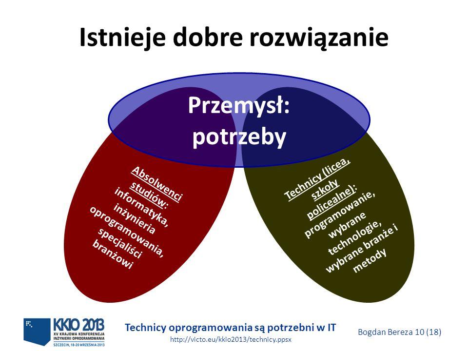 Technicy oprogramowania są potrzebni w IT http://victo.eu/kkio2013/technicy.ppsx Bogdan Bereza 10 (18) Istnieje dobre rozwiązanie Absolwenci studiów: informatyka, inżynieria oprogramowania, specjaliści branżowi Technicy (licea, szkoły policealne): programowanie, wybrane technologie, wybrane branże i metody Przemysł: potrzeby