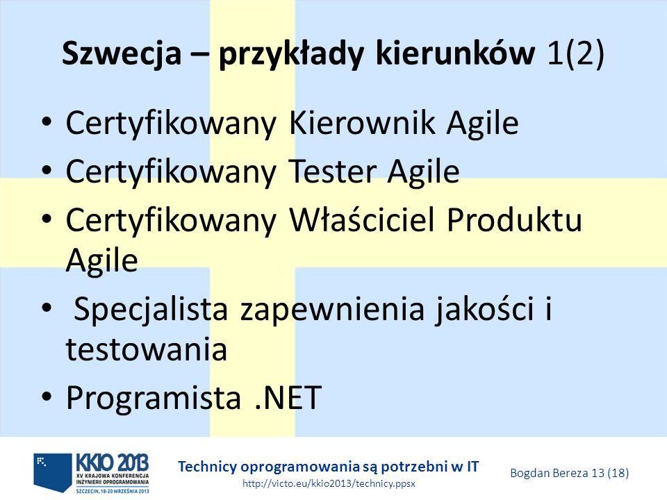Technicy oprogramowania są potrzebni w IT http://victo.eu/kkio2013/technicy.ppsx Bogdan Bereza 13 (18) Szwecja – przykłady kierunków 1(2) Certyfikowany Kierownik Agile Certyfikowany Tester Agile Certyfikowany Właściciel Produktu Agile Specjalista zapewnienia jakości i testowania Programista.NET