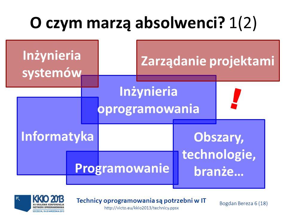 Technicy oprogramowania są potrzebni w IT http://victo.eu/kkio2013/technicy.ppsx Bogdan Bereza 6 (18) O czym marzą absolwenci.