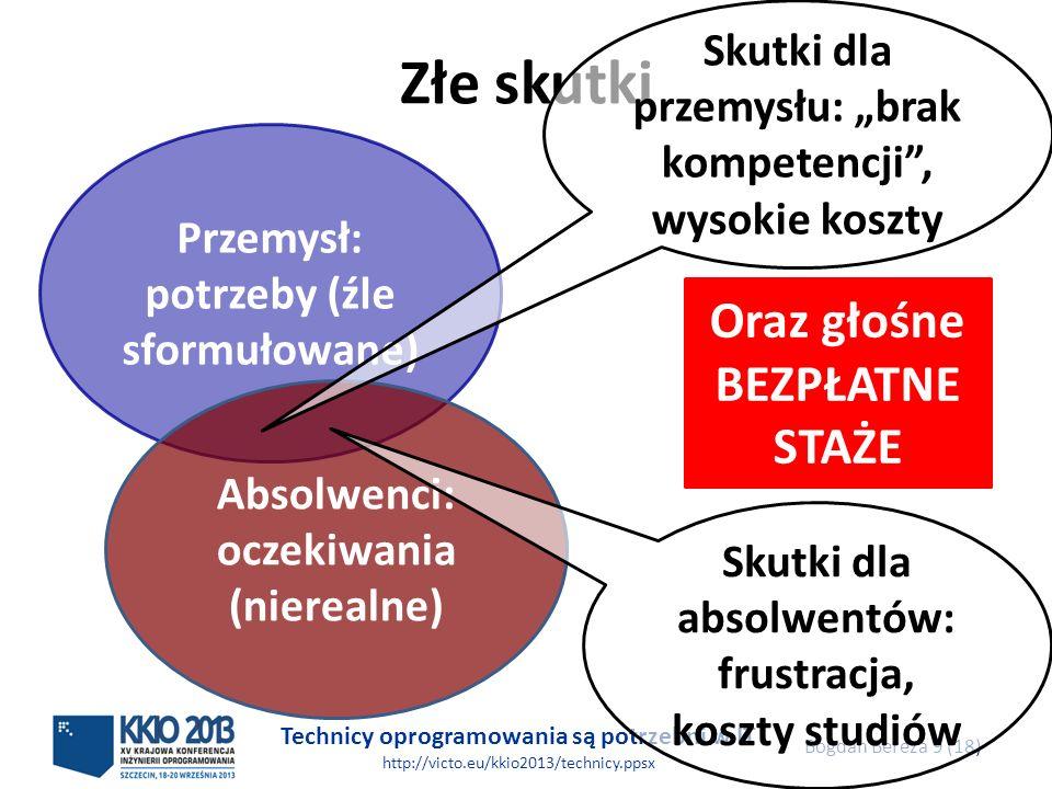 Technicy oprogramowania są potrzebni w IT http://victo.eu/kkio2013/technicy.ppsx Bogdan Bereza 9 (18) Złe skutki Przemysł: potrzeby (źle sformułowane) Absolwenci: oczekiwania (nierealne) Skutki dla przemysłu: brak kompetencji, wysokie koszty Skutki dla absolwentów: frustracja, koszty studiów Oraz głośne BEZPŁATNE STAŻE