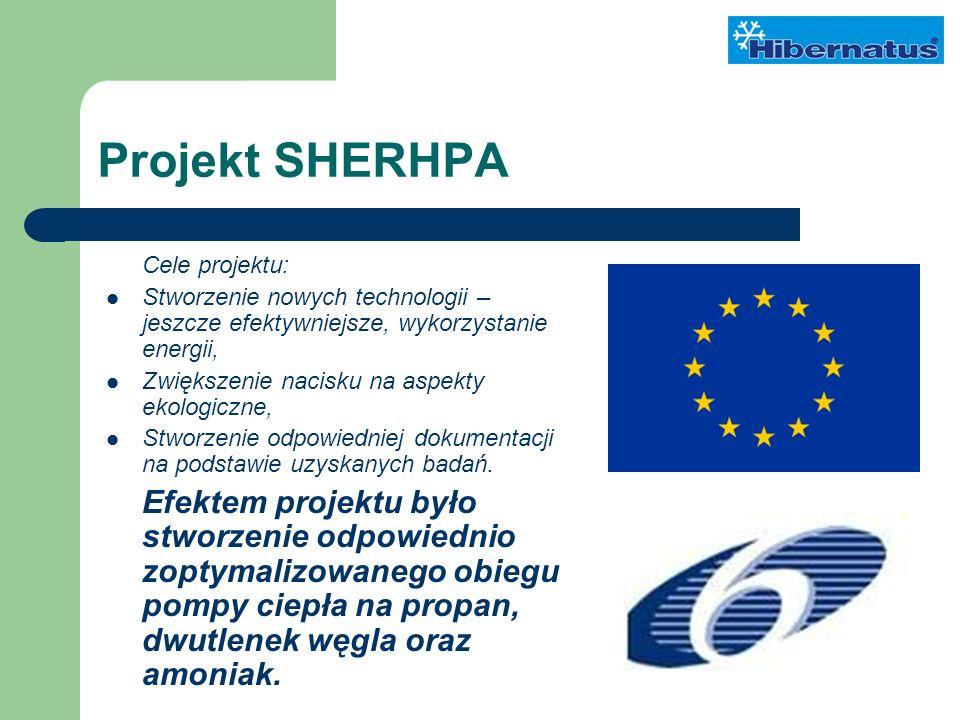 Projekt SHERHPA Cele projektu: Stworzenie nowych technologii – jeszcze efektywniejsze, wykorzystanie energii, Zwiększenie nacisku na aspekty ekologiczne, Stworzenie odpowiedniej dokumentacji na podstawie uzyskanych badań.