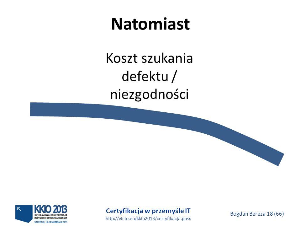 Certyfikacja w przemyśle IT http://victo.eu/kkio2013/certyfikacja.ppsx Bogdan Bereza 18 (66) Natomiast Koszt szukania defektu / niezgodności