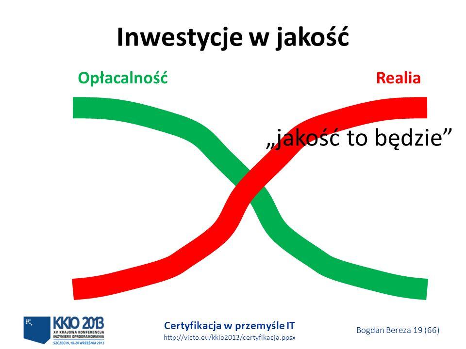 Certyfikacja w przemyśle IT http://victo.eu/kkio2013/certyfikacja.ppsx Bogdan Bereza 19 (66) Inwestycje w jakość RealiaOpłacalność jakość to będzie