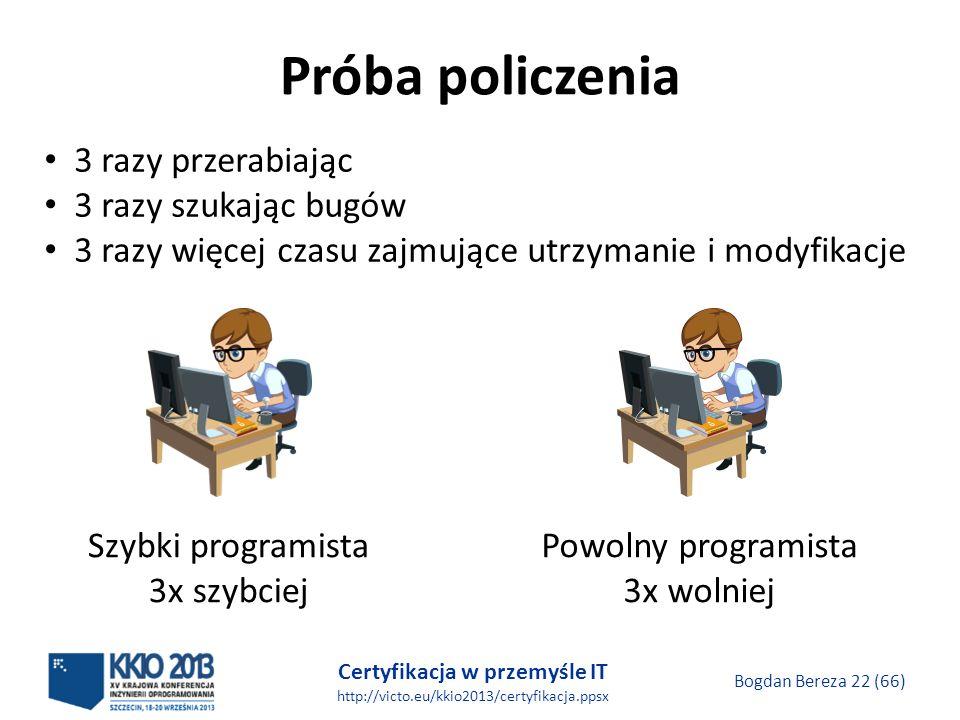 Certyfikacja w przemyśle IT http://victo.eu/kkio2013/certyfikacja.ppsx Bogdan Bereza 22 (66) Próba policzenia Szybki programista 3x szybciej Powolny programista 3x wolniej 3 razy przerabiając 3 razy szukając bugów 3 razy więcej czasu zajmujące utrzymanie i modyfikacje