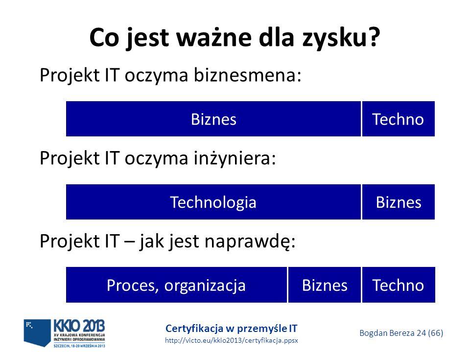 Certyfikacja w przemyśle IT http://victo.eu/kkio2013/certyfikacja.ppsx Bogdan Bereza 24 (66) Co jest ważne dla zysku.