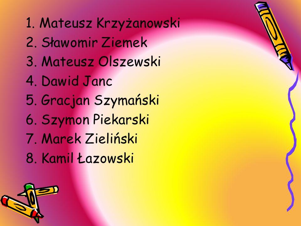 1. Mateusz Krzyżanowski 2. Sławomir Ziemek 3. Mateusz Olszewski 4. Dawid Janc 5. Gracjan Szymański 6. Szymon Piekarski 7. Marek Zieliński 8. Kamil Łaz