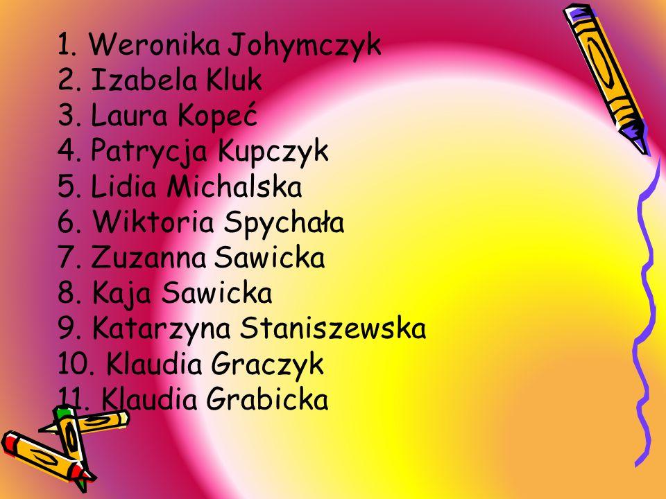 1. Weronika Johymczyk 2. Izabela Kluk 3. Laura Kopeć 4. Patrycja Kupczyk 5. Lidia Michalska 6. Wiktoria Spychała 7. Zuzanna Sawicka 8. Kaja Sawicka 9.