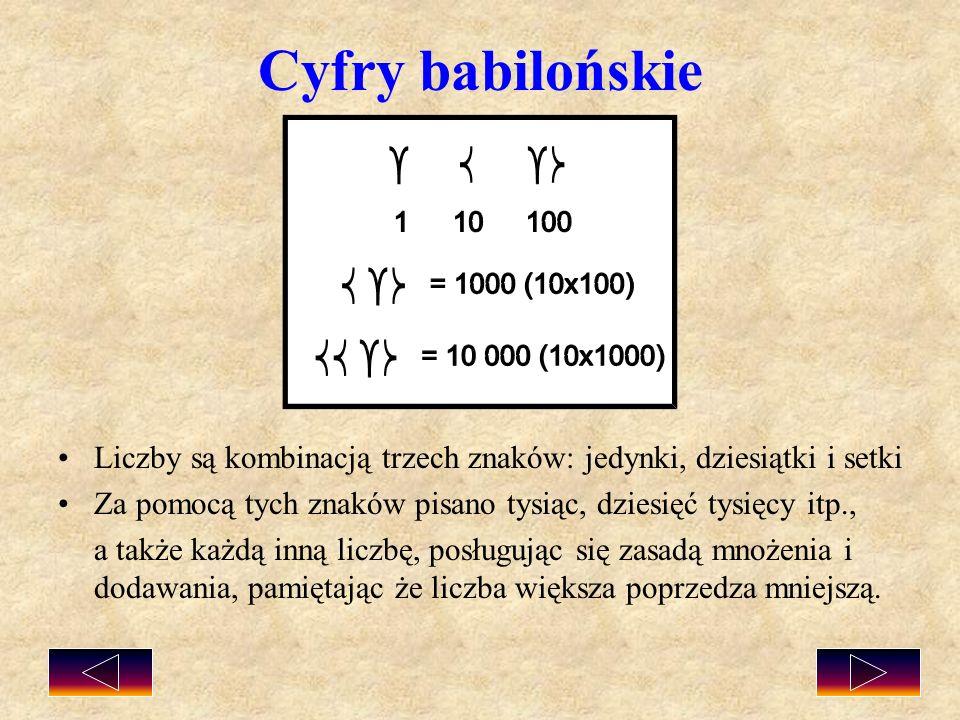 Cyfry babilońskie Liczby są kombinacją trzech znaków: jedynki, dziesiątki i setki Za pomocą tych znaków pisano tysiąc, dziesięć tysięcy itp., a także