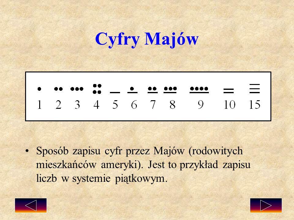 Cyfry Majów Sposób zapisu cyfr przez Majów (rodowitych mieszkańców ameryki). Jest to przykład zapisu liczb w systemie piątkowym.