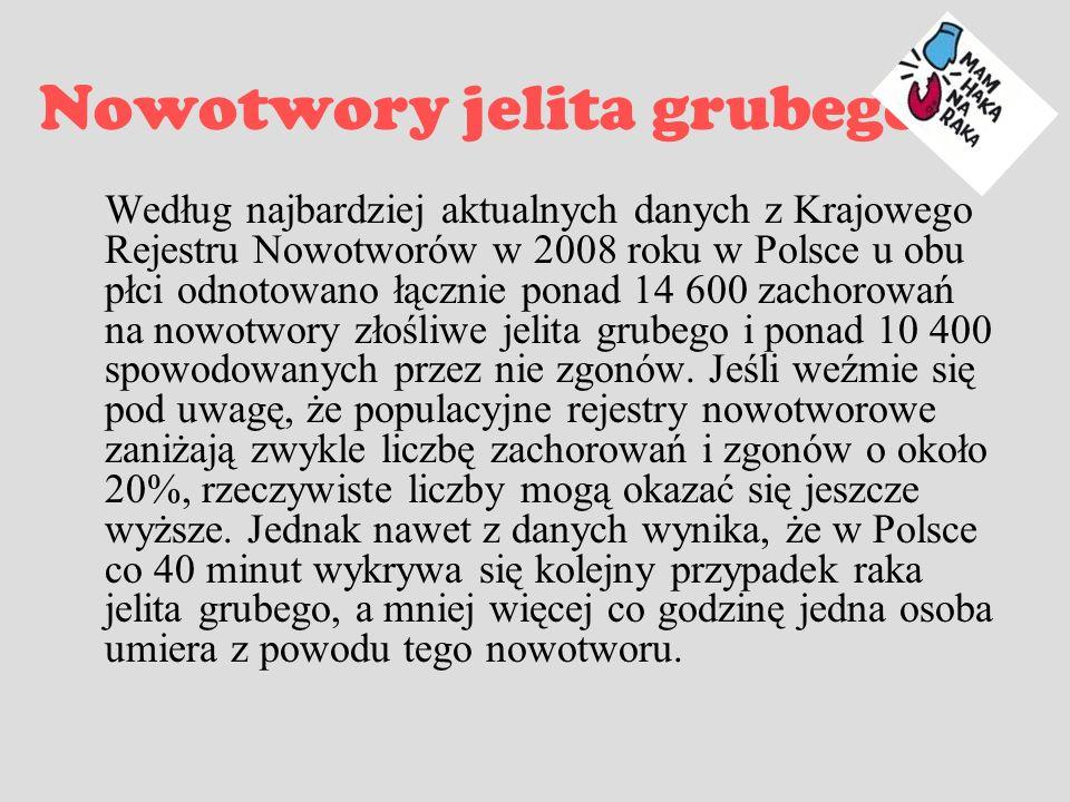 Zapadalność na nowotwory złośliwe jelita grubego u obu płci w zależności od wieku w Polsce w 2004 roku Zarówno u kobiet, jak i u mężczyzn nowotwory złośliwe jelita grubego zajmują drugie miejsce pod względem częstotliwości występowania i liczby spowodowanych przez nie zgonów.