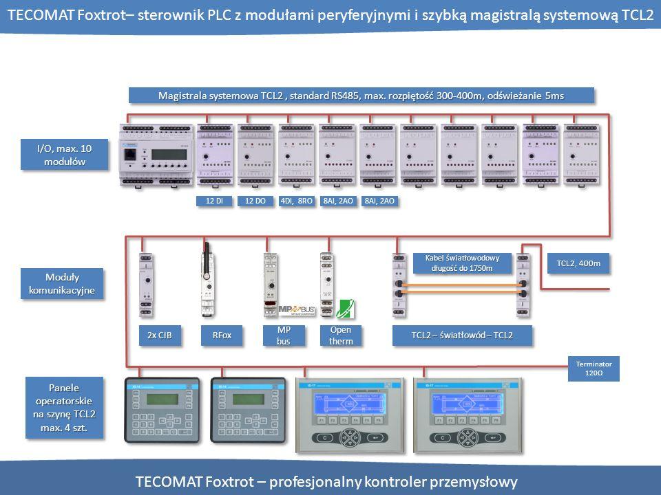 Wejścia TECOMAT Foxtrot – kolejne gałęzie sieci CIB Wyjścia, przekaźniki 2x 500W 4AO 14DI 4AI 2RO 4RO 12RO 2xAO 2xRO 2xAO 2xRO Wejścia 2DI 4DI 8DI 1RO 2RO 1SSR Ściemniacze 1x 250W 4AO Aparatura naścienna Nastawniki temperatury Wyjścia analogowe CIB - ochrona przepięciowa Aparatura naścienna Moduły podtynkowe do puszek instalacyjnych Moduły na szynę 35 mm.