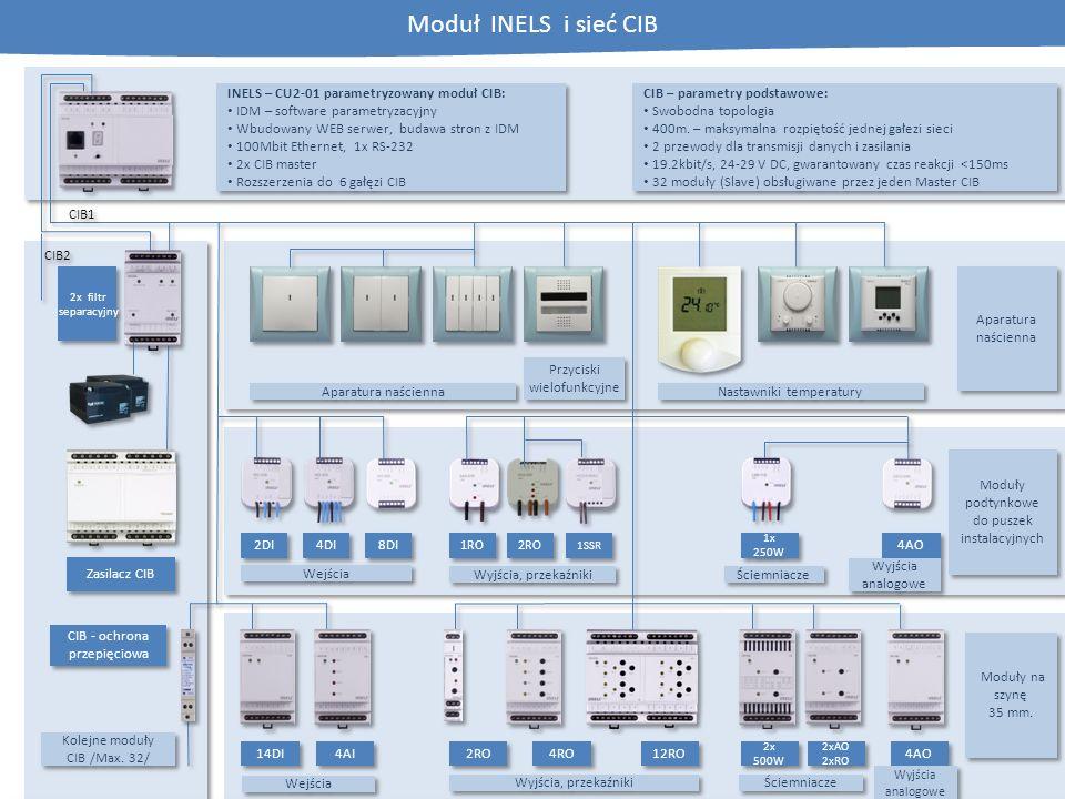 Wejścia Moduł INELS i sieć CIB Wyjścia, przekaźniki 2x 500W 4AO 14DI 4AI 2RO 4RO 12RO 2xAO 2xRO 2xAO 2xRO Wejścia 2DI 4DI 8DI 1RO 2RO 1SSR Ściemniacze