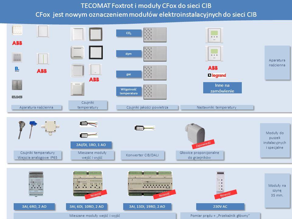 Czujniki temperatury Wejscia analogowe IP65 Mieszane moduły wejść i wyjść 3AI, 6DI, 10RO, 2 AO Mieszane moduły wejść i wyjść Aparatura naścienna Nasta