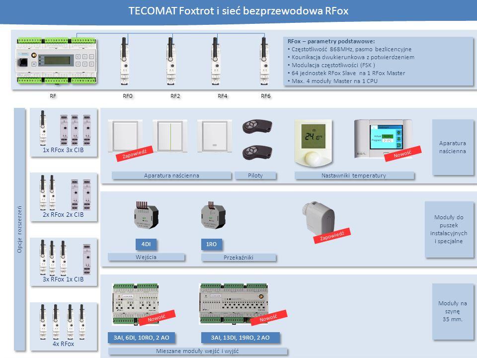 Wejścia TECOMAT Foxtrot i sieć bezprzewodowa RFox Przekaźniki 3AI, 6DI, 10RO, 2 AO Mieszane moduły wejść i wyjść 4DI 1RO Aparatura naścienna Nastawnik