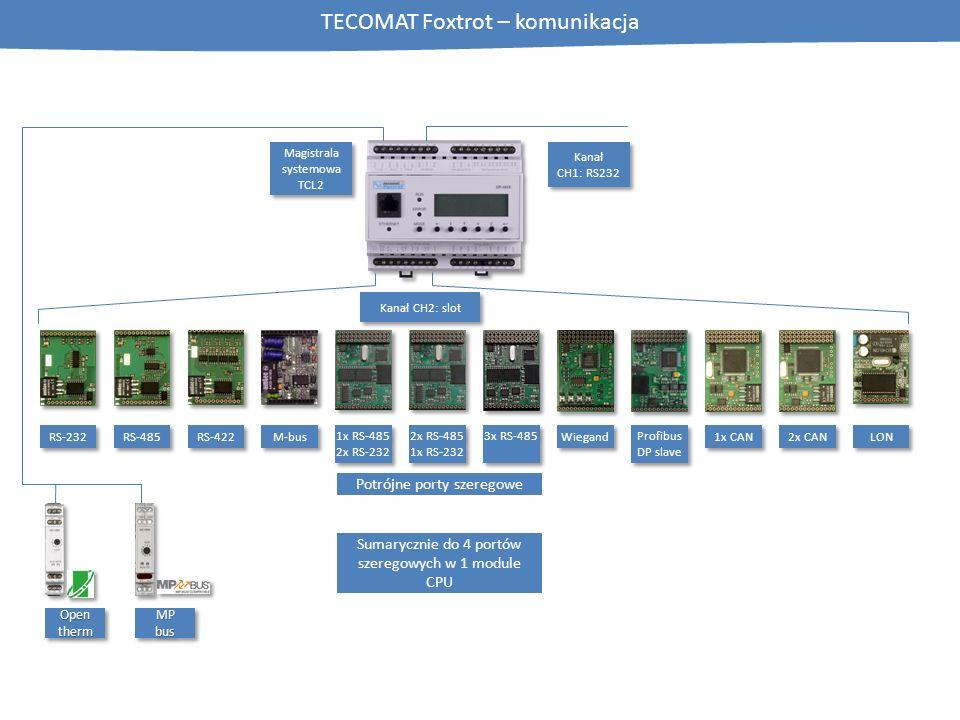 TECOMAT Foxtrot – komunikacja RS-232 RS-485 RS-422 M-bus 1x CAN Wiegand LON 1x RS-485 2x RS-232 1x RS-485 2x RS-232 2x RS-485 1x RS-232 2x RS-485 1x R