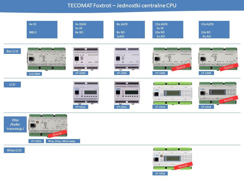 TECOMAT Foxtrot – programowalny WEB Serwer CP-1004/14 CP-1005/15 CP-1016 SX-1162 LAN ROUTING (UTP Ethernet, Switches, Routers) Wizualizacja przez przeglądarkę Przemysłowe i elektroinstalacyjne pulpity dotykowe Komunikacja pomiędzy jednostkami TECOMAT Foxtrot, TC700 i INELS przez LAN w trybie pracy PLC lub dostępnymi sieciami