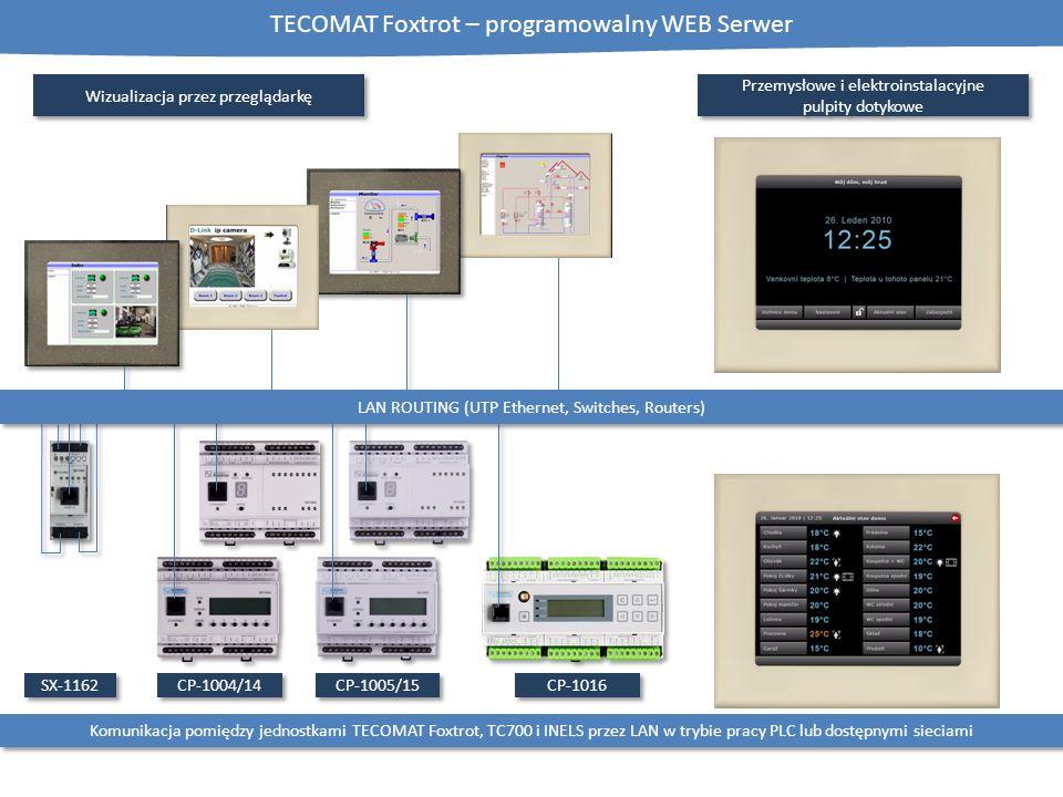 TECOMAT Foxtrot – modułowy PLC do pracy w sieci Ethernet/Internet CP-1004/14 CP-1005/15 CP-1016 CU2-01/INELS SX-1162 Komunikacja pomiędzy jednostkami TECOMAT Foxtrot, TC700 i INELS przez LAN w trybie pracy PLC lub dostępnymi sieciami TC700: CP-7000/04/05 SC-7003/04 TC700: CP-7000/04/05 SC-7003/04 Lokalna lub zdalna wizualizacja ID-18/28 Routery GSM SCADA RELIANCE 4 (OPC server/client) SCADA RELIANCE 4 (OPC server/client) RELIANCE 4 SERVER RELIANCE 4 SERVER RELIANCE 4 CONTROL RELIANCE 4 CONTROL RELIANCE 4 VIEW RELIANCE 4 VIEW Redundantne sieci optyczne Internet Gateway WiFi Mobile clients WEB clients WEB & Mobile clients WEB & Mobile clients LAN ROUTING (UTP Ethernet, Switches, Routers)