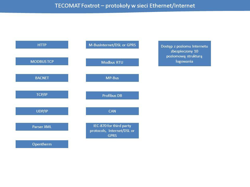 TECOMAT Foxtrot – programowlany data logger i stacja telemetyczna 12 DI 12 DO 4DI, 8RO 8AI, 2AO File system NTP –Synchronizacja czasu przez Internet Stempel czsowy (Time stamp) Stempel czsowy (Time stamp) Kanały zbierania danych z urządzeń zewnętrznych Wybór struktury przechowywanych danych Graficzna interpretacja danych i trendów Jednostki centralne TECOMAT Foxtrot Moduły rozszerzające Dodatkowy Flash Disc (SD,SDHC,MMC) Pomiary i zapis temperatur, wilgotności, zużycia energii i surowców, położenia, rejestracja zdarzeń i innych parametrów