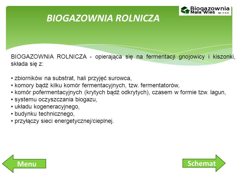 BIOGAZOWNIA ROLNICZA BIOGAZOWNIA ROLNICZA - opierająca się na fermentacji gnojowicy i kiszonki, składa się z: zbiorników na substrat, hali przyjęć surowca, komory bądź kilku komór fermentacyjnych, tzw.