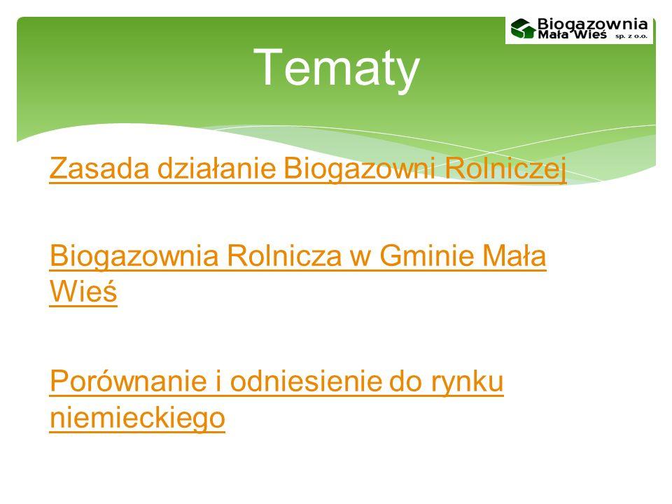 Zasada działania Biogazowni Rolniczej Tematy Menu
