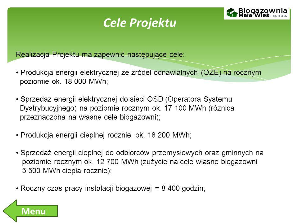 Cele Projektu Realizacja Projektu ma zapewnić następujące cele: Produkcja energii elektrycznej ze źródeł odnawialnych (OZE) na rocznym poziomie ok.