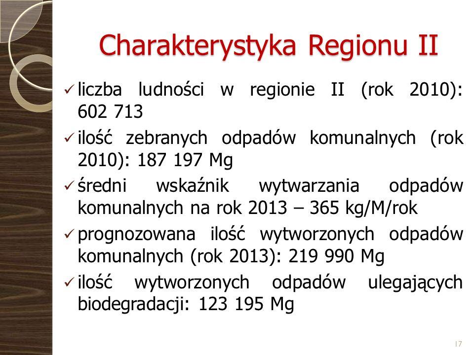 Charakterystyka Regionu II liczba ludności w regionie II (rok 2010): 602 713 ilość zebranych odpadów komunalnych (rok 2010): 187 197 Mg średni wskaźni
