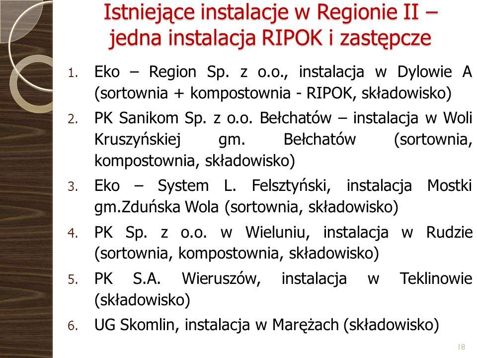 Istniejące instalacje w Regionie II – jedna instalacja RIPOK i zastępcze 1. Eko – Region Sp. z o.o., instalacja w Dylowie A (sortownia + kompostownia