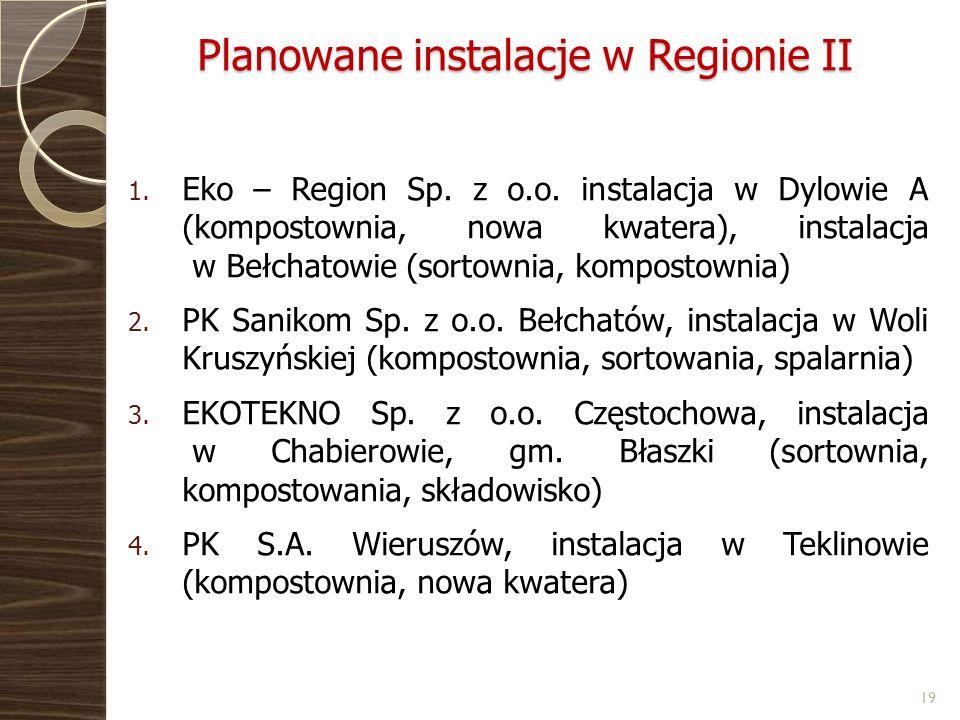 Planowane instalacje w Regionie II 1. Eko – Region Sp. z o.o. instalacja w Dylowie A (kompostownia, nowa kwatera), instalacja w Bełchatowie (sortownia