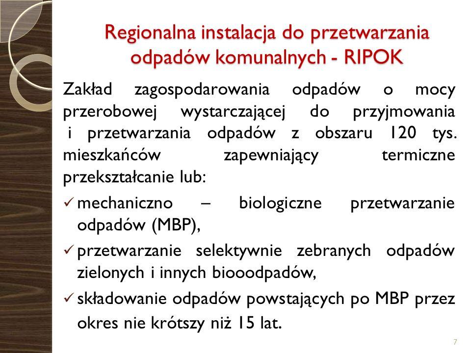 Istniejące instalacje w Regionie II – jedna instalacja RIPOK i zastępcze 1.