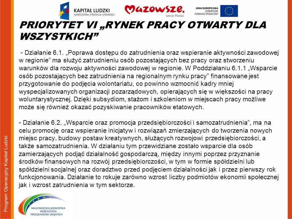PRIORYTET VI RYNEK PRACY OTWARTY DLA WSZYSTKICH - Działanie 6.1. Poprawa dostępu do zatrudnienia oraz wspieranie aktywności zawodowej w regionie ma sł
