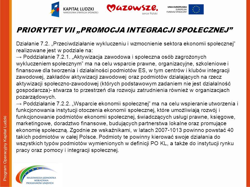 PRIORYTET VII PROMOCJA INTEGRACJI SPOŁECZNEJ Działanie 7.2.