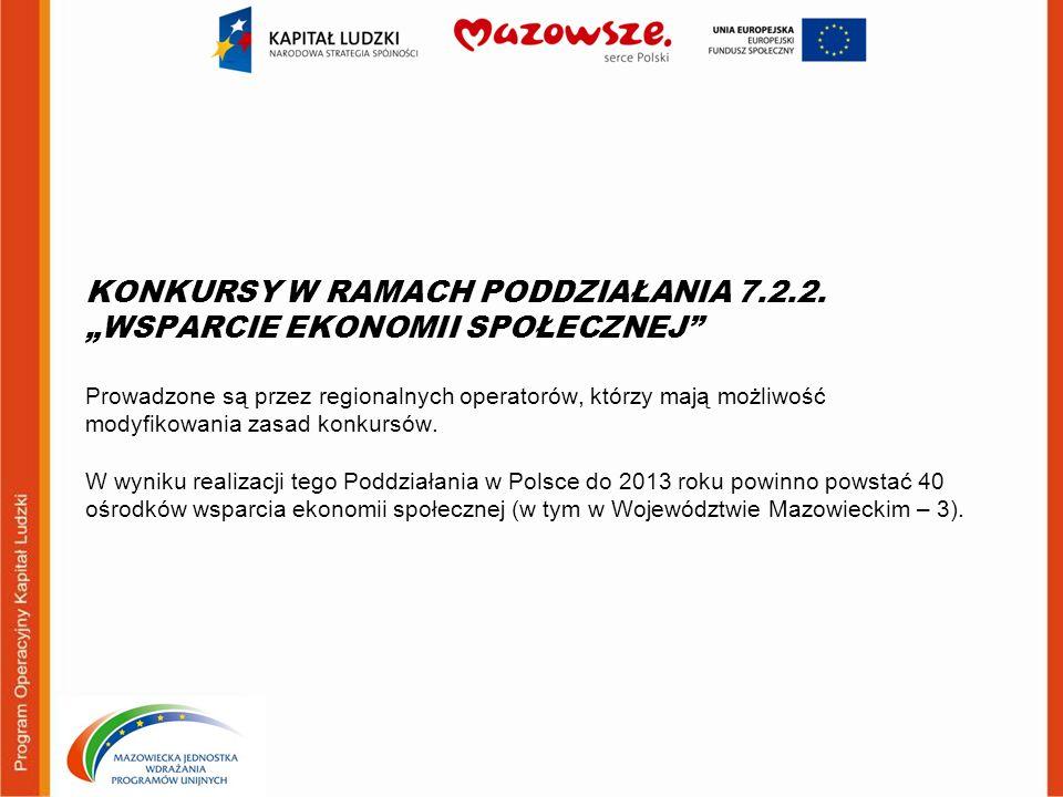 KONKURSY W RAMACH PODDZIAŁANIA 7.2.2. WSPARCIE EKONOMII SPOŁECZNEJ Prowadzone są przez regionalnych operatorów, którzy mają możliwość modyfikowania za