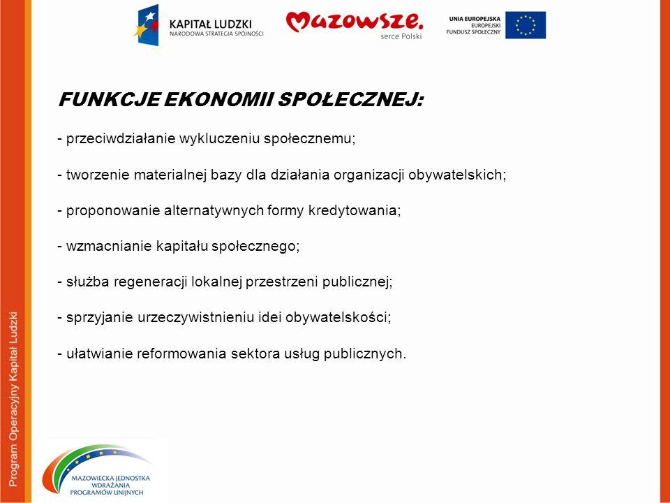 FUNKCJE EKONOMII SPOŁECZNEJ: - przeciwdziałanie wykluczeniu społecznemu; - tworzenie materialnej bazy dla działania organizacji obywatelskich; - proponowanie alternatywnych formy kredytowania; - wzmacnianie kapitału społecznego; - służba regeneracji lokalnej przestrzeni publicznej; - sprzyjanie urzeczywistnieniu idei obywatelskości; - ułatwianie reformowania sektora usług publicznych.