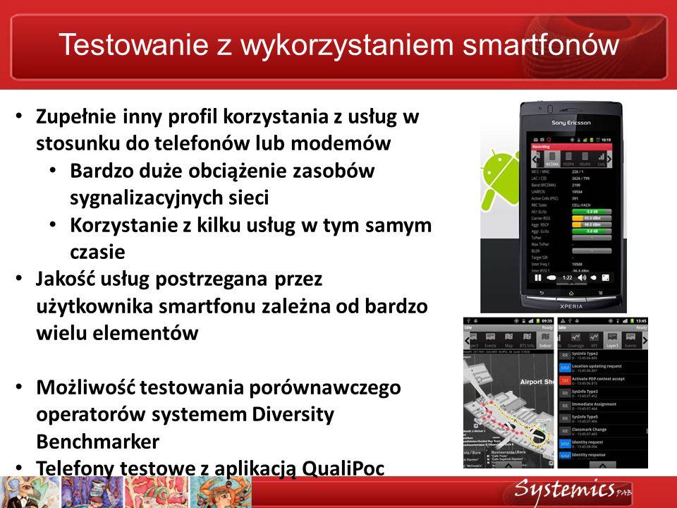 Testowanie z wykorzystaniem smartfonów Zupełnie inny profil korzystania z usług w stosunku do telefonów lub modemów Bardzo duże obciążenie zasobów syg