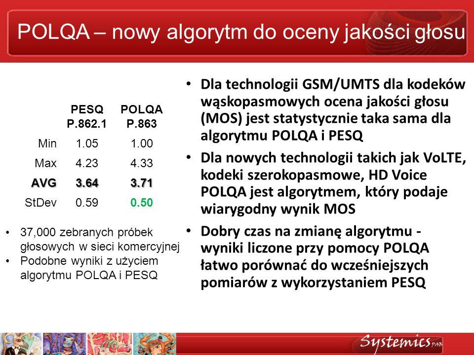 POLQA – nowy algorytm do oceny jakości głosu Dla technologii GSM/UMTS dla kodeków wąskopasmowych ocena jakości głosu (MOS) jest statystycznie taka sam