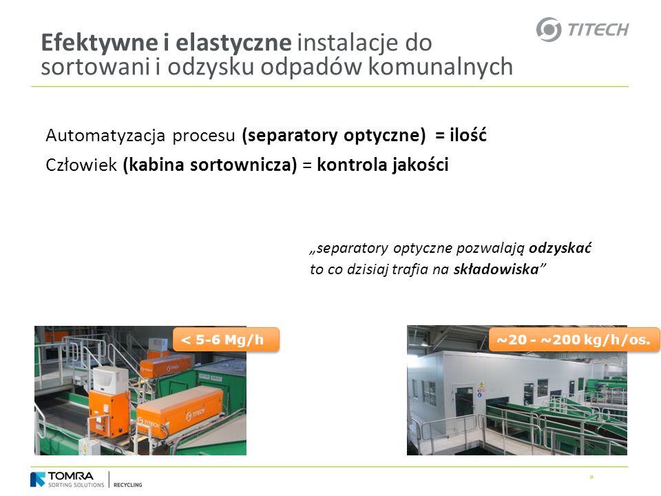 » Efektywne i elastyczne instalacje do sortowani i odzysku odpadów komunalnych Automatyzacja procesu (separatory optyczne) = ilość Człowiek (kabina so