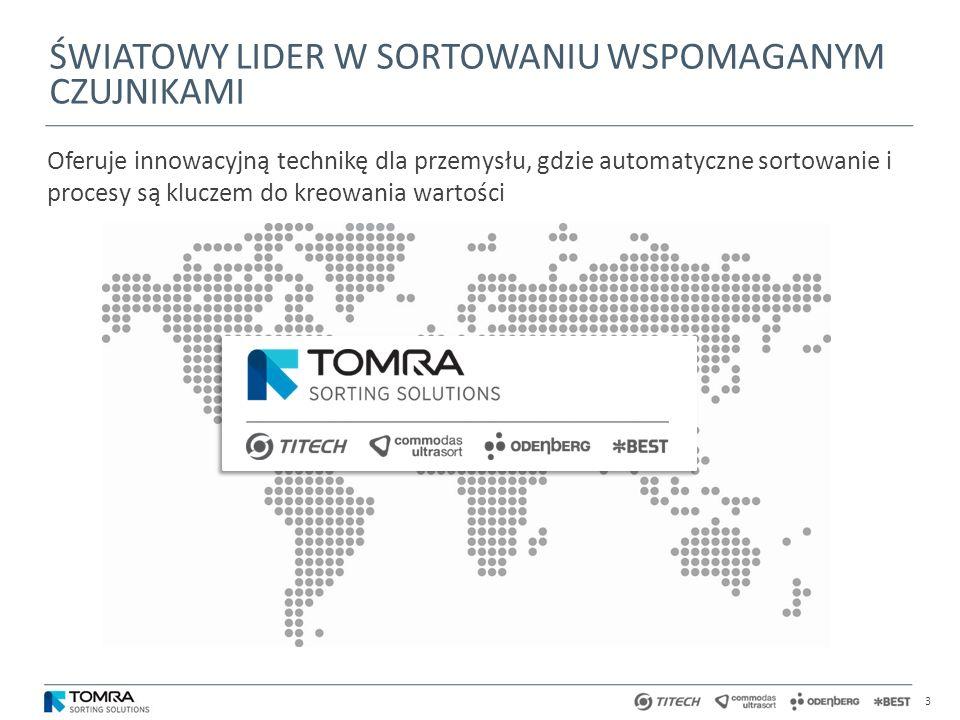 ŚWIATOWY LIDER W SORTOWANIU WSPOMAGANYM CZUJNIKAMI 3 Oferuje innowacyjną technikę dla przemysłu, gdzie automatyczne sortowanie i procesy są kluczem do