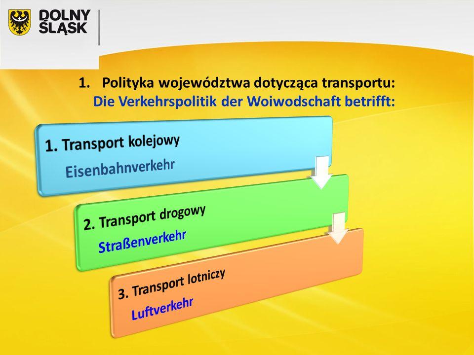 Transport kolejowy Finansowanie i rozwój kolejowych przewozów pasażerskich Zakup taboru Utworzenie kolejowej spółki – Koleje Dolnośląskie S.A.