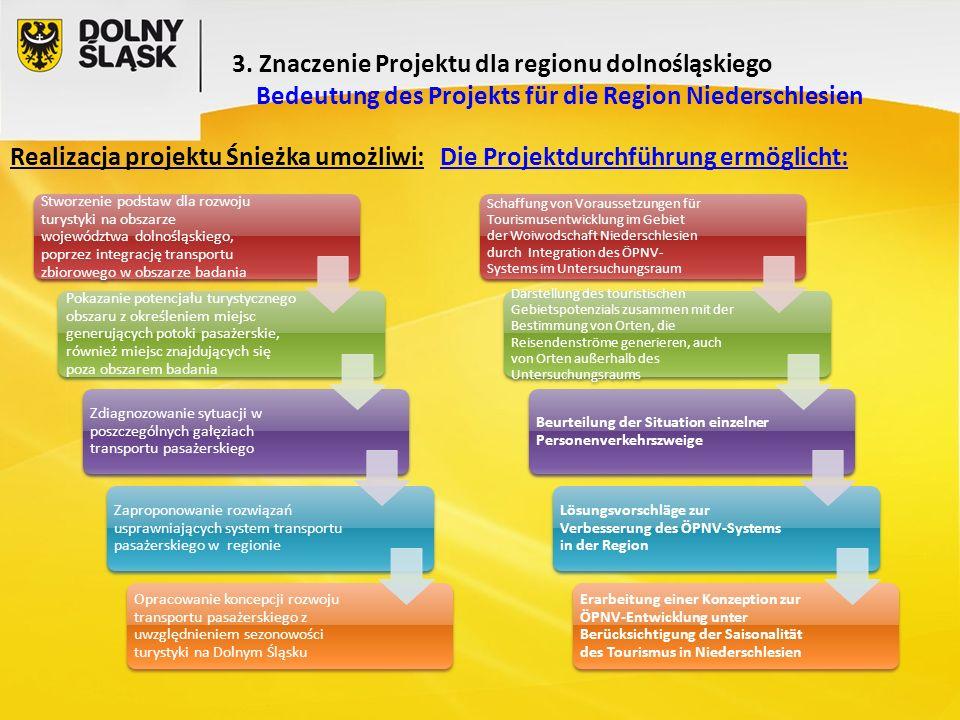 3. Znaczenie Projektu dla regionu dolnośląskiego Bedeutung des Projekts für die Region Niederschlesien Realizacja projektu Śnieżka umożliwi: Die Proje