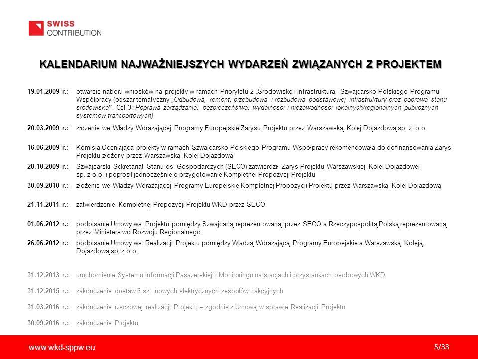 www.wkd-sppw.eu 6/33 CEL GŁÓWNY PROJEKTU Cel główny to, zawarty w jego tytule, rozwój systemu publicznego transportu pasażerskiego w aglomeracji warszawskiej poprzez zwiększenie wydajności, niezawodności i bezpieczeństwa Warszawskiej Kolei Dojazdowej.
