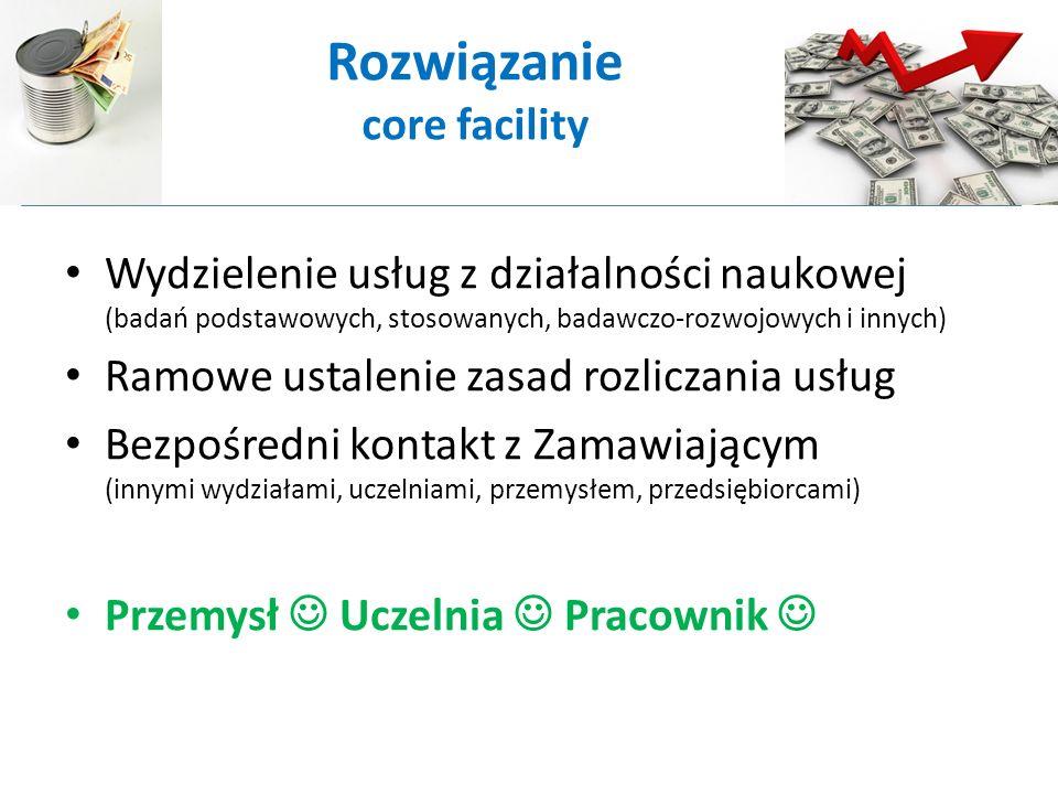 Rozwiązanie core facility Wydzielenie usług z działalności naukowej (badań podstawowych, stosowanych, badawczo-rozwojowych i innych) Ramowe ustalenie