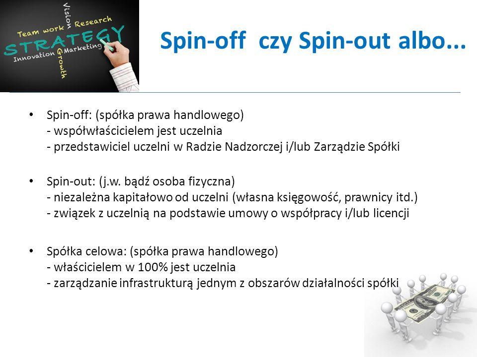 Spin-off: (spółka prawa handlowego) - współwłaścicielem jest uczelnia - przedstawiciel uczelni w Radzie Nadzorczej i/lub Zarządzie Spółki Spin-out: (j
