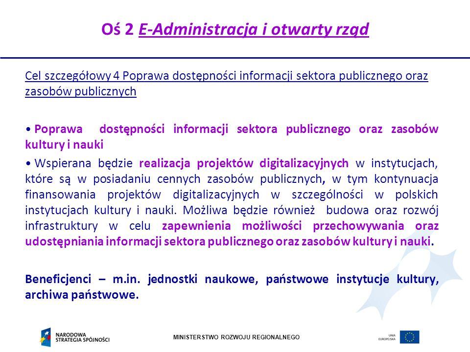 MINISTERSTWO ROZWOJU REGIONALNEGO Oś 2 E-Administracja i otwarty rząd Cel szczegółowy 4 Poprawa dostępności informacji sektora publicznego oraz zasobów publicznych Poprawa dostępności informacji sektora publicznego oraz zasobów kultury i nauki Wspierana będzie realizacja projektów digitalizacyjnych w instytucjach, które są w posiadaniu cennych zasobów publicznych, w tym kontynuacja finansowania projektów digitalizacyjnych w szczególności w polskich instytucjach kultury i nauki.