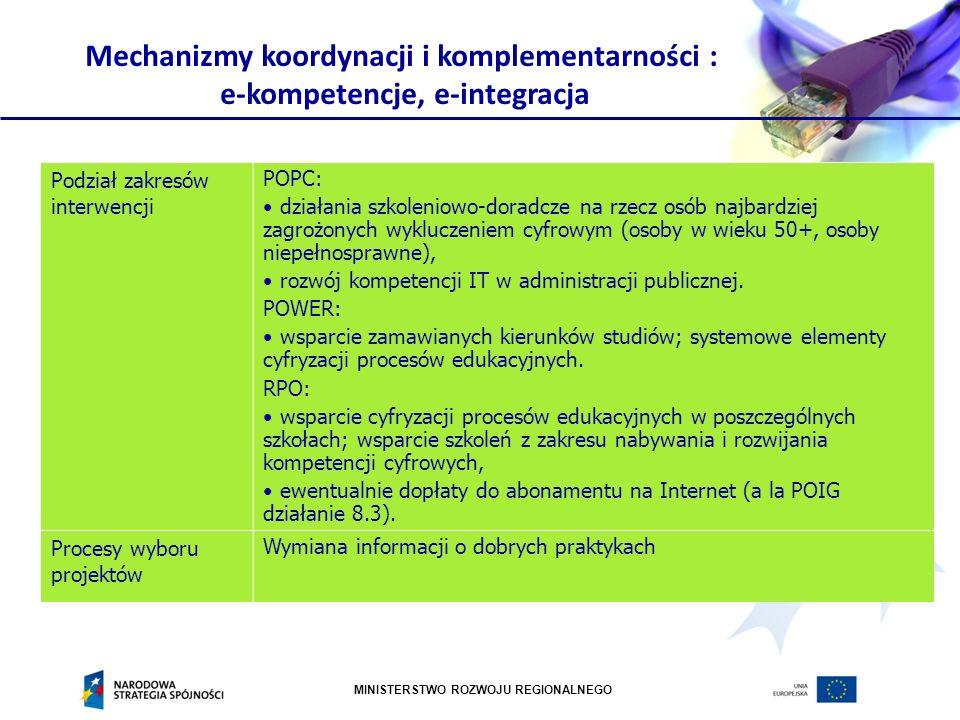 MINISTERSTWO ROZWOJU REGIONALNEGO Mechanizmy koordynacji i komplementarności : e-kompetencje, e-integracja Podział zakresów interwencji POPC: działani