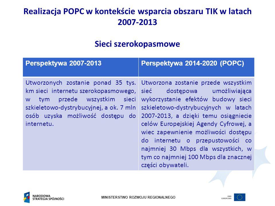 MINISTERSTWO ROZWOJU REGIONALNEGO Realizacja POPC w kontekście wsparcia obszaru TIK w latach 2007-2013 Sieci szerokopasmowe Perspektywa 2007-2013Persp