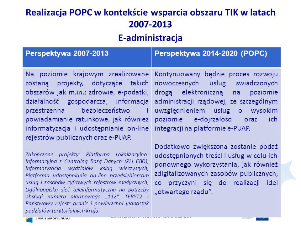 MINISTERSTWO ROZWOJU REGIONALNEGO Realizacja POPC w kontekście wsparcia obszaru TIK w latach 2007-2013 E-administracja Perspektywa 2007-2013Perspektywa 2014-2020 (POPC) Na poziomie krajowym zrealizowane zostaną projekty, dotyczące takich obszarów jak m.in.: zdrowie, e-podatki, działalność gospodarcza, informacja przestrzenna bezpieczeństwo i powiadamianie ratunkowe, jak również informatyzacja i udostępnianie on-line rejestrów publicznych oraz e-PUAP.