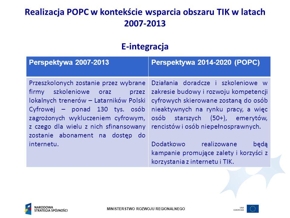 MINISTERSTWO ROZWOJU REGIONALNEGO Realizacja POPC w kontekście wsparcia obszaru TIK w latach 2007-2013 E-integracja Perspektywa 2007-2013Perspektywa 2