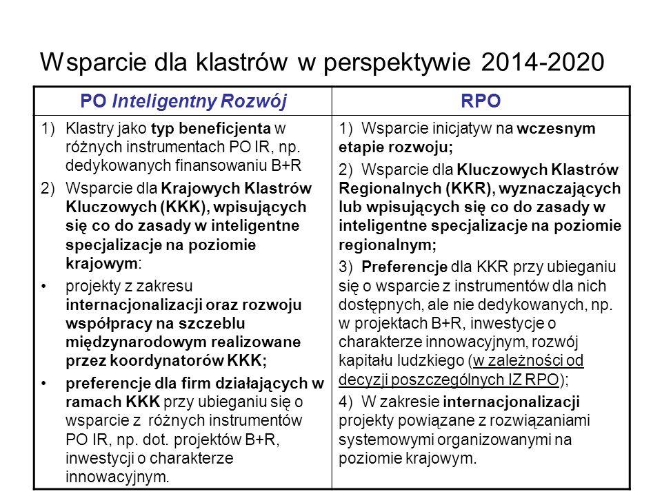 Wsparcie dla klastrów w perspektywie 2014-2020 PO Inteligentny RozwójRPO 1)Klastry jako typ beneficjenta w różnych instrumentach PO IR, np. dedykowany
