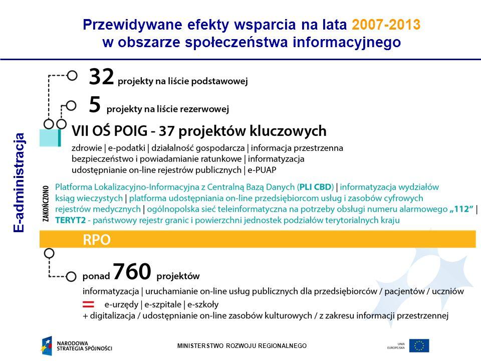 MINISTERSTWO ROZWOJU REGIONALNEGO Przewidywane efekty wsparcia na lata 2007-2013 w obszarze społeczeństwa informacyjnego E-administracja